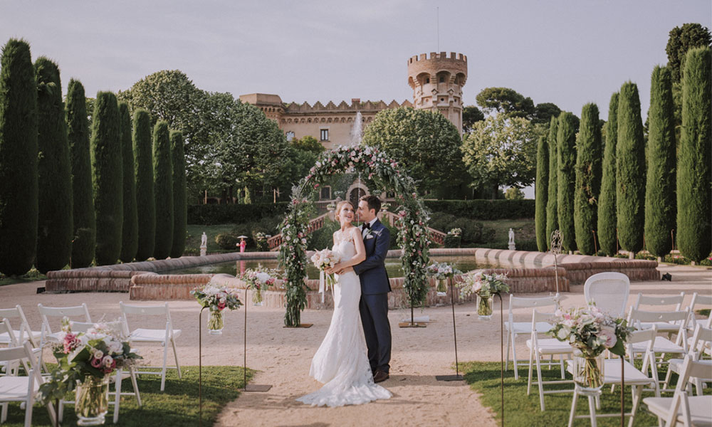 Couple's Destination Preference Series 2020: Americas